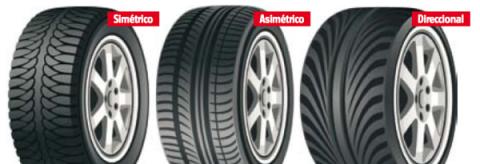 Perfil Neumáticos