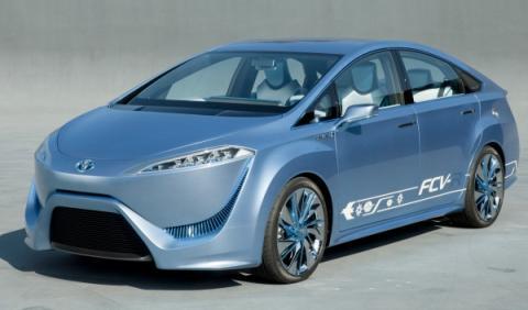 Toyota FVC