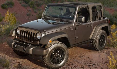 Jeep Wrangler Willys tres cuartos