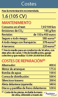 Costes Opel Astra SW segunda mano