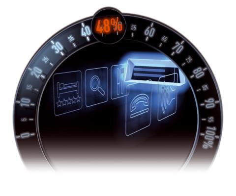 asistentes digitales oficina coche