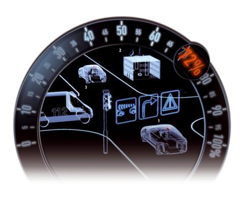 Comunicación car to car