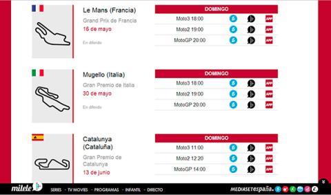 horarios Telecinco GP Italia 2014