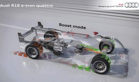 esquema Audi R18 e-tron quattro 24 horas de le mans