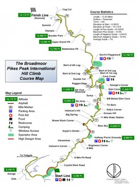 pikes peak 2014 plano