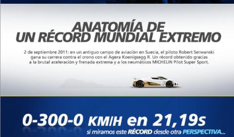 De 0 a 300 km/h en 21,19 segundos, las claves de un récord