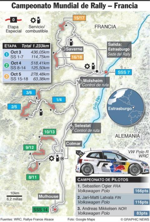 Rally de Francia 2014