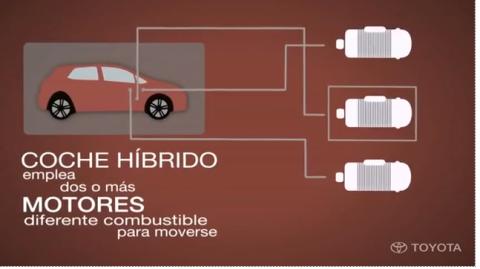 Cómo funciona un coche híbrido