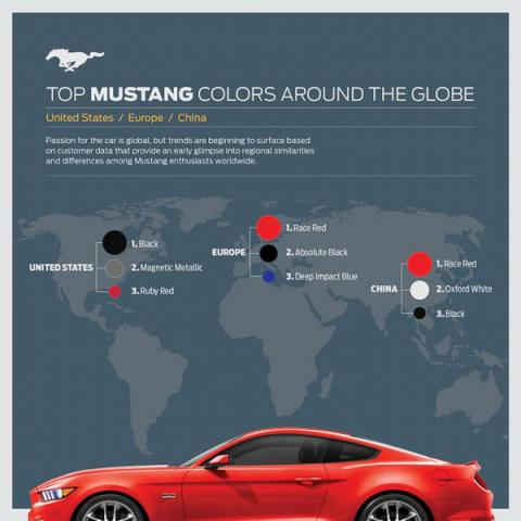 Colores ford mustang