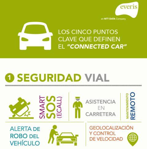 Seguridad vial y coche conectado.