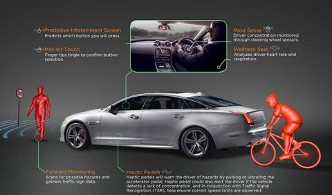 Jaguar Land Rover medirá la concentración del conductor