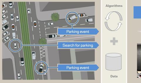 El BMW i3 será capaz de buscar aparcamiento en la calle