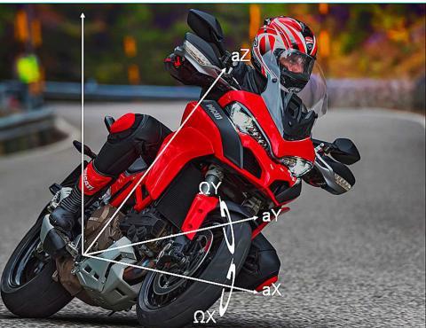 Ducati Multistrada 1200 : ángulos de inclinación