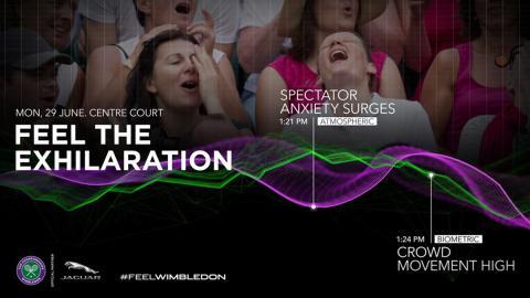 Experiencia multisensorial FeelWimbledon patrocinada por Jaguar