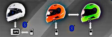 Cascos y Bluetooth: todos los trucos y secretos.