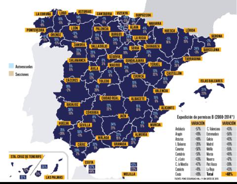 Censo autoescuelas y secciones en España por provincias 2008 y 2015