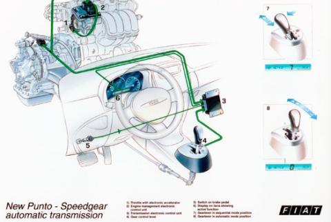 cambio manual con embrague automatico