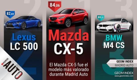 Los 10 coches más valorados por el público en Madrid Auto