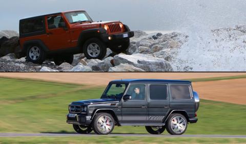 ¿Cuál es mejor, el Jeep Wrangler o el Mercedes Clase G?