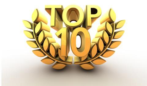 Las 10 marcas de coches más valiosas del mundo