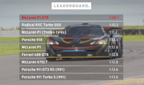 McLaren P1 GTR tiempo circuito