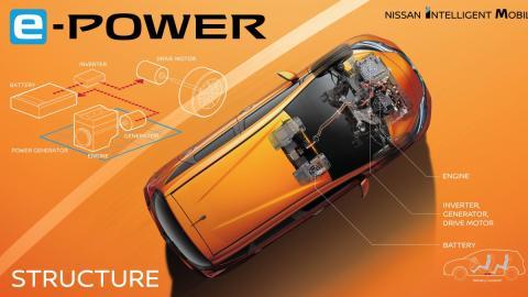 e-POWER motor eléctrico Nissan