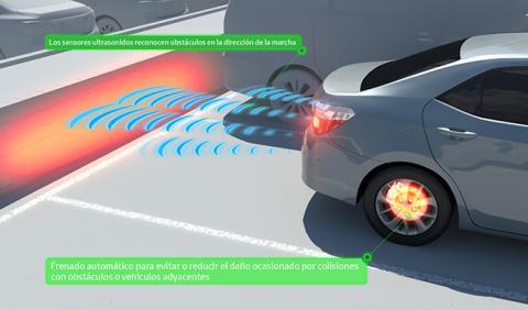 Cómo reducir los accidentes por error en los pedales