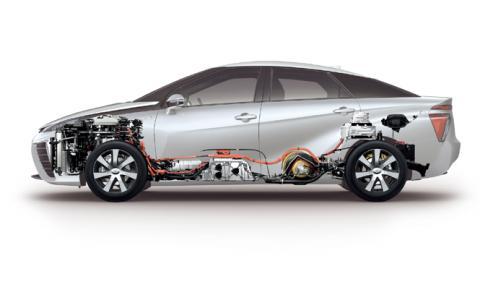 Coche eléctrico o coche de hidrógeno, ¿cuál interesa?