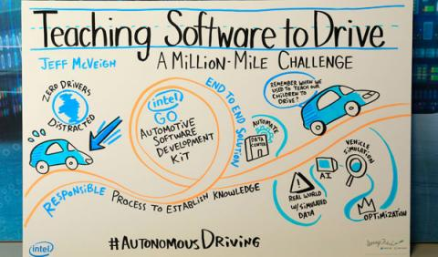 Conducción autopilotada Intel: aprendizaje