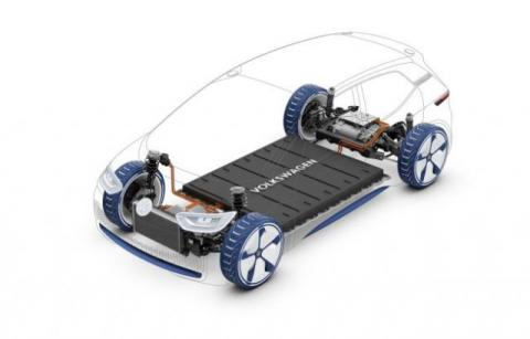 Plataforma VW I.D