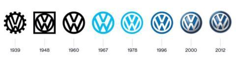 Repaso logo VW