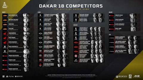 Pilotos y equipos Dakar