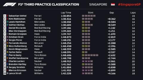 Libres 3 GP Singapur