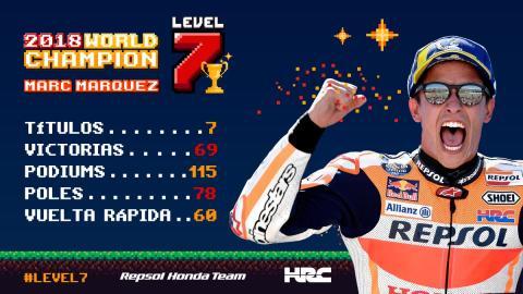 Marc Márquez, campeón del mundo de MotoGP 2018