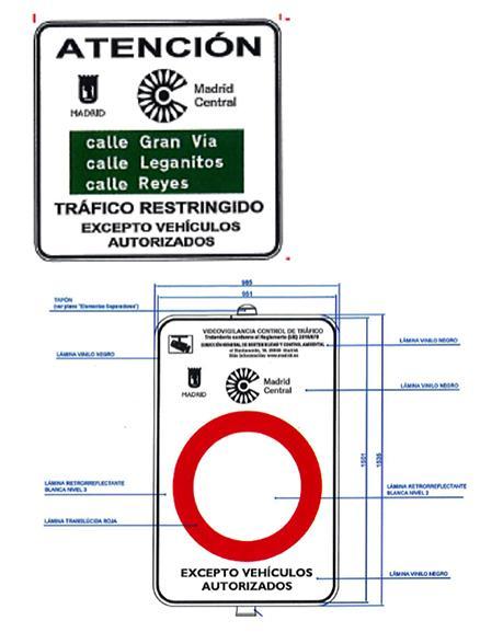 señales Madrid Central