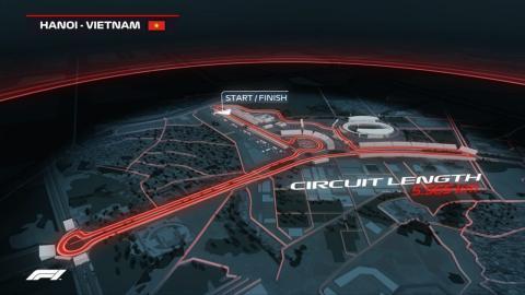 Circuito de Vietnam