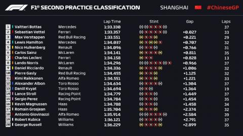 Libres 2 GP China