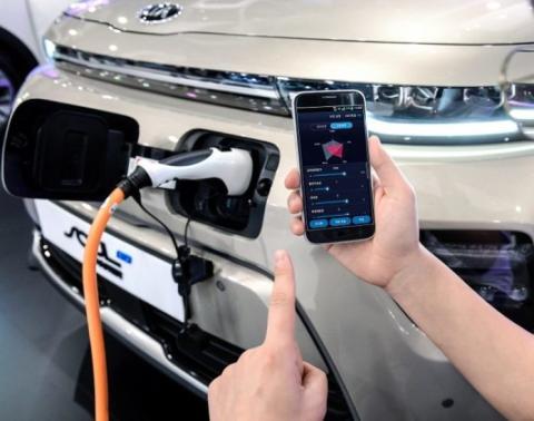 Tecnología Hyundai coche eléctrico