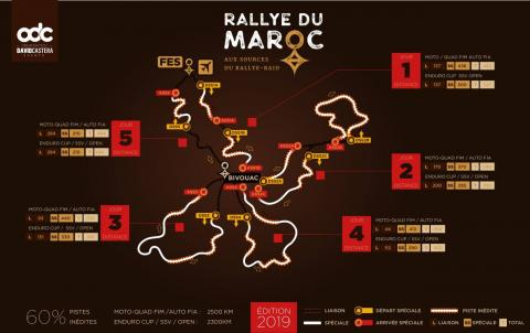 Recorrido Rally Marruecos