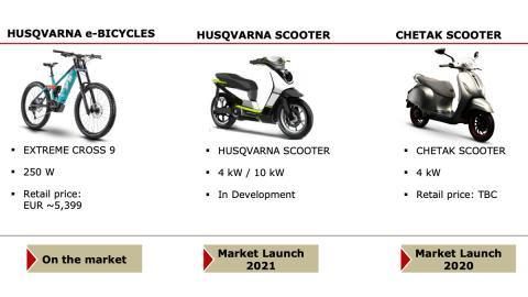 motos electricas scooter nuevo moto