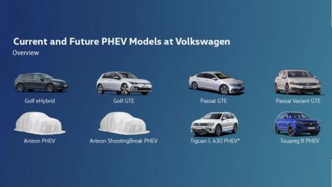 volkswagen nuevos hibridos enchufables 2020