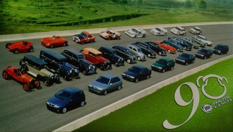 Historia Fiat