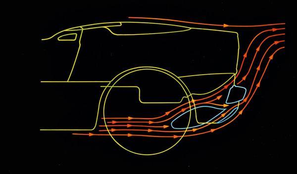 BMW Z1 aerodinámica