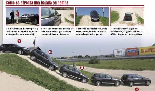 Bajar pendiente pronunciada SUV 4x4 consejos conducción