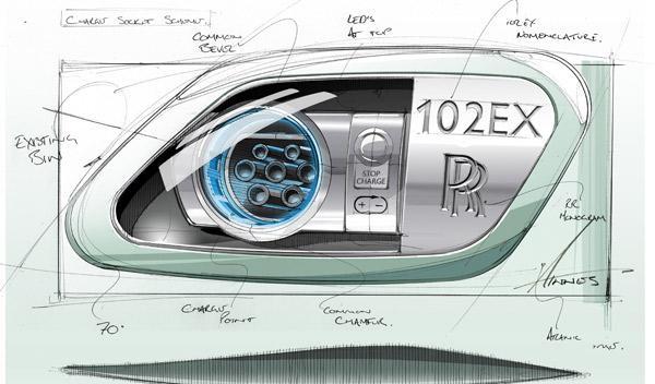 Rolls Royce 102 EX boceto