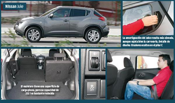 Nissan Juke Toyota Urban Cruiser SUV cara a cara