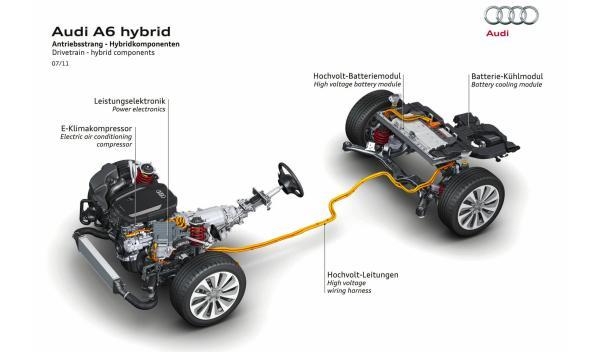 audi a6 hybrid esquema