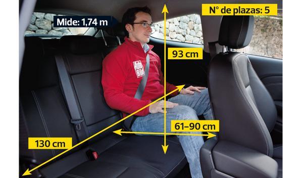 Plazas traseras Opel Astra GTC