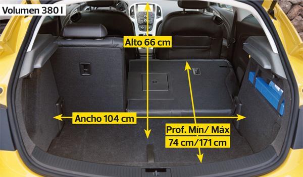 Maletero Opel Astra GTC