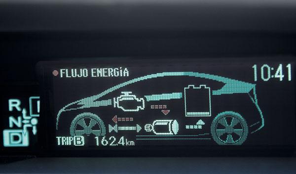 Gráfico del flujo de energía del Toyota Prius PHV